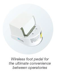 Wireless footpedal